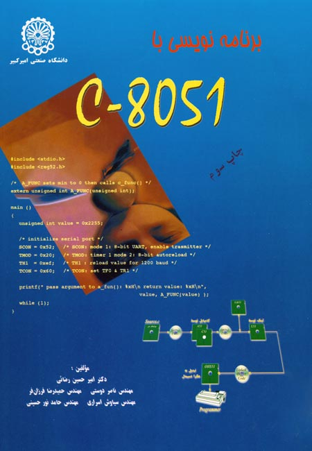 Programming with C-8051